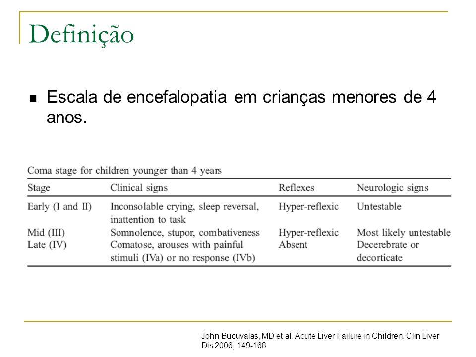 Definição Escala de encefalopatia em crianças menores de 4 anos.