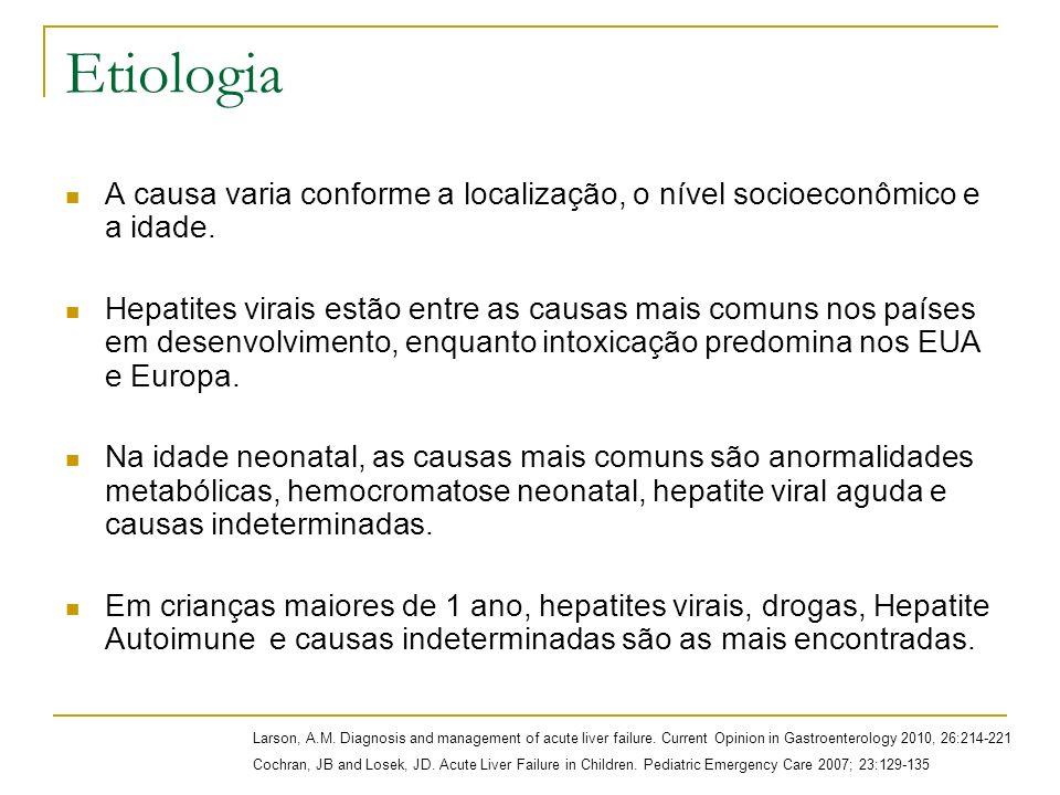 EtiologiaA causa varia conforme a localização, o nível socioeconômico e a idade.