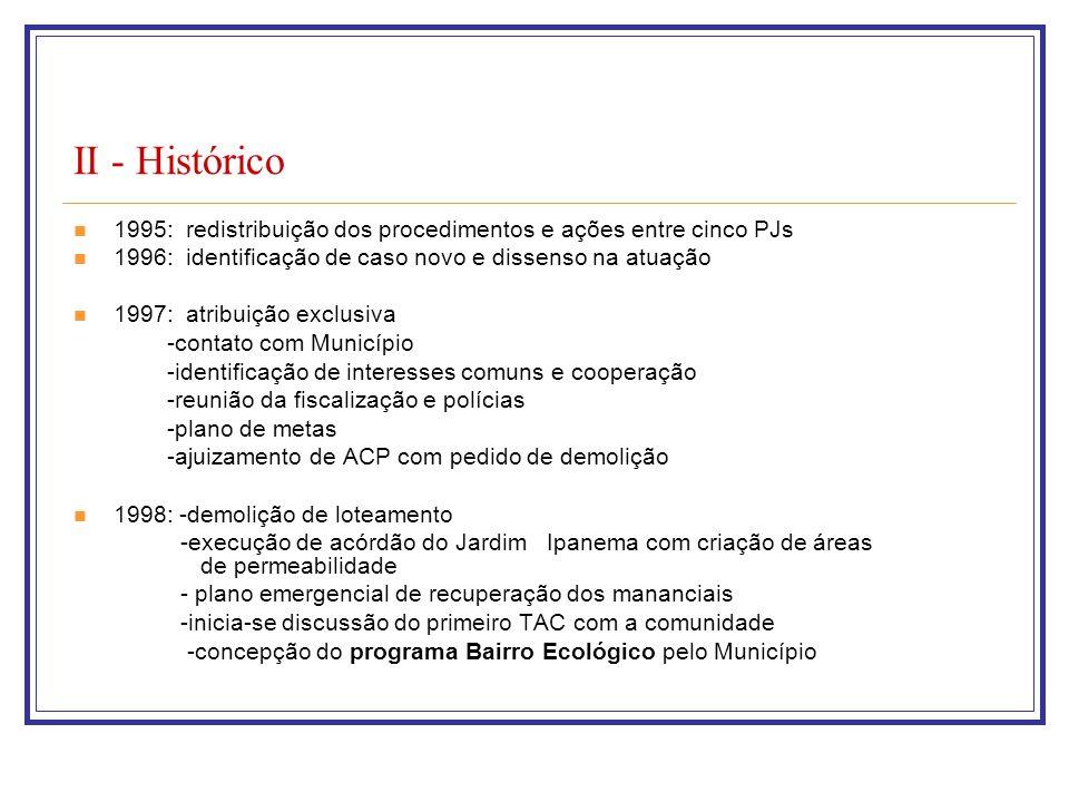 II - Histórico 1995: redistribuição dos procedimentos e ações entre cinco PJs. 1996: identificação de caso novo e dissenso na atuação.