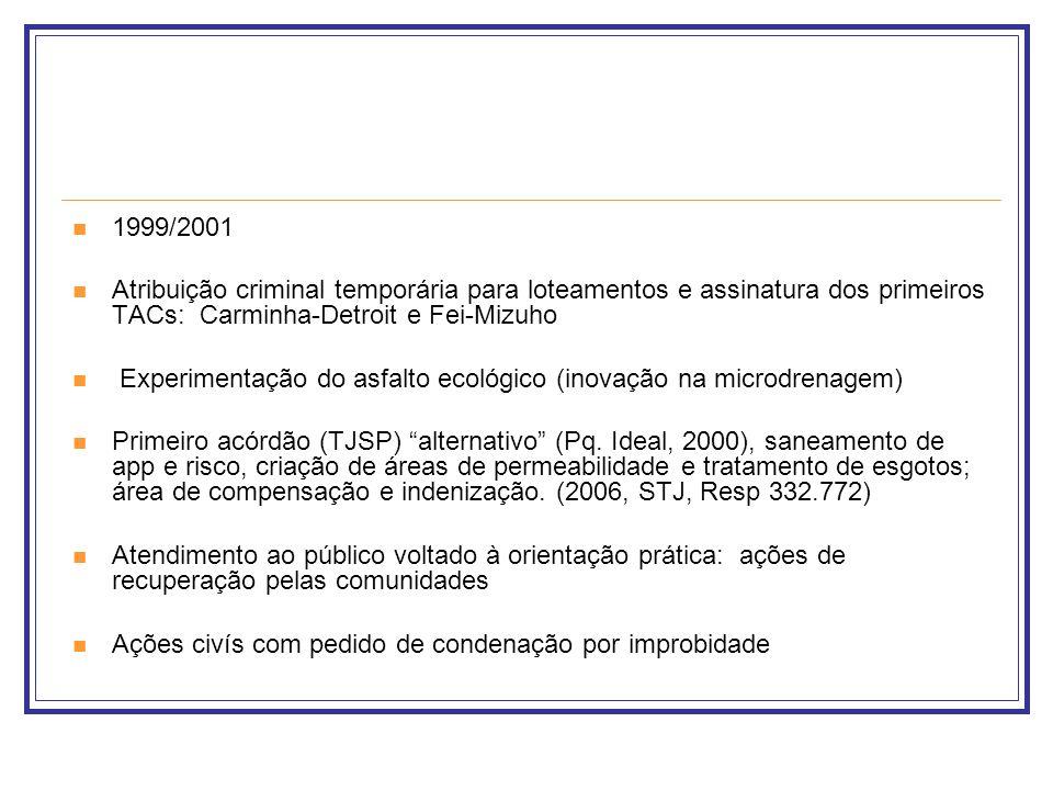 1999/2001 Atribuição criminal temporária para loteamentos e assinatura dos primeiros TACs: Carminha-Detroit e Fei-Mizuho.