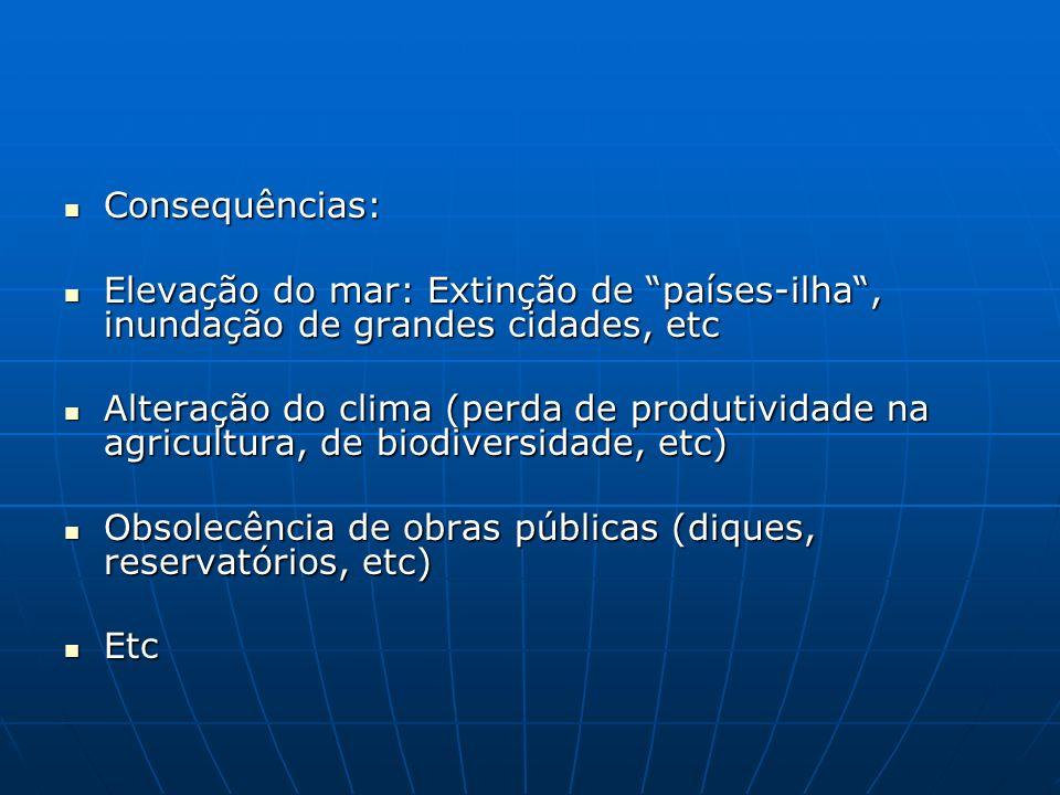 Consequências: Elevação do mar: Extinção de países-ilha , inundação de grandes cidades, etc.