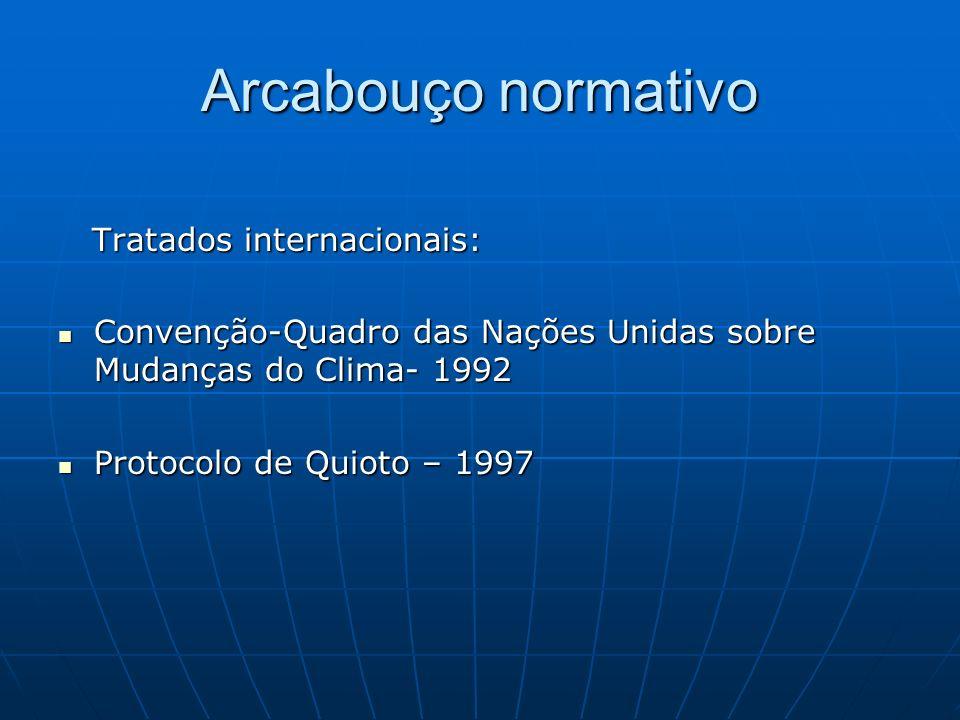 Arcabouço normativo Tratados internacionais: