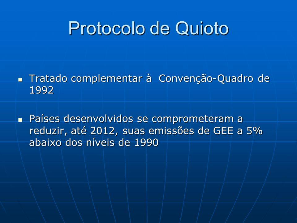 Protocolo de Quioto Tratado complementar à Convenção-Quadro de 1992