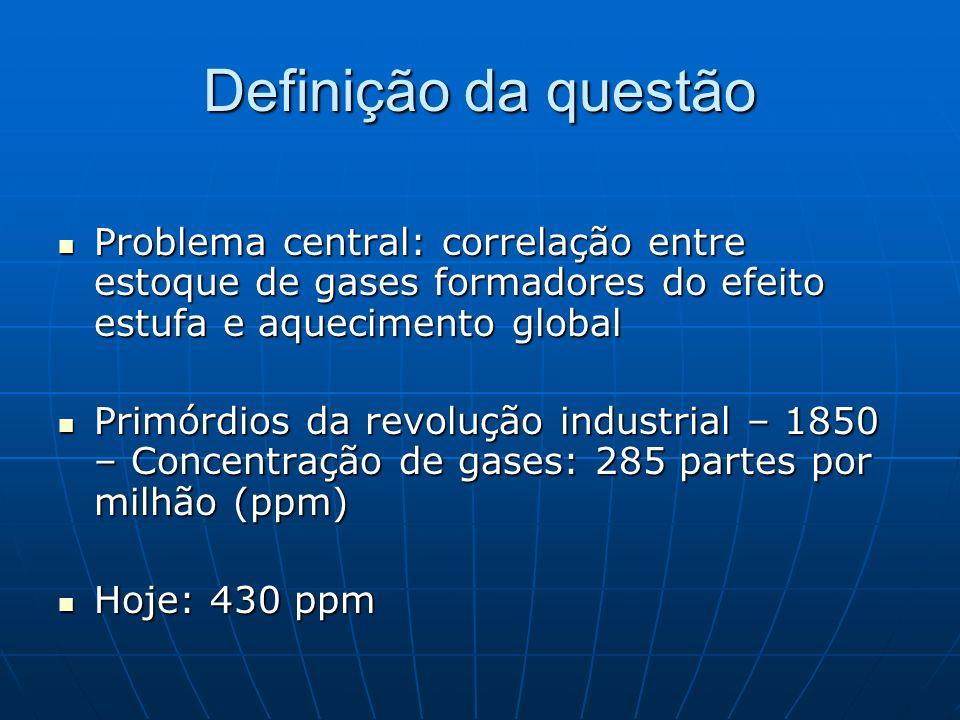 Definição da questão Problema central: correlação entre estoque de gases formadores do efeito estufa e aquecimento global.