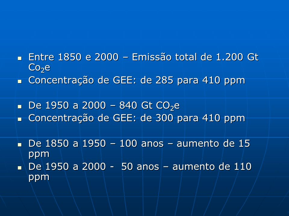 Entre 1850 e 2000 – Emissão total de 1.200 Gt Co2e