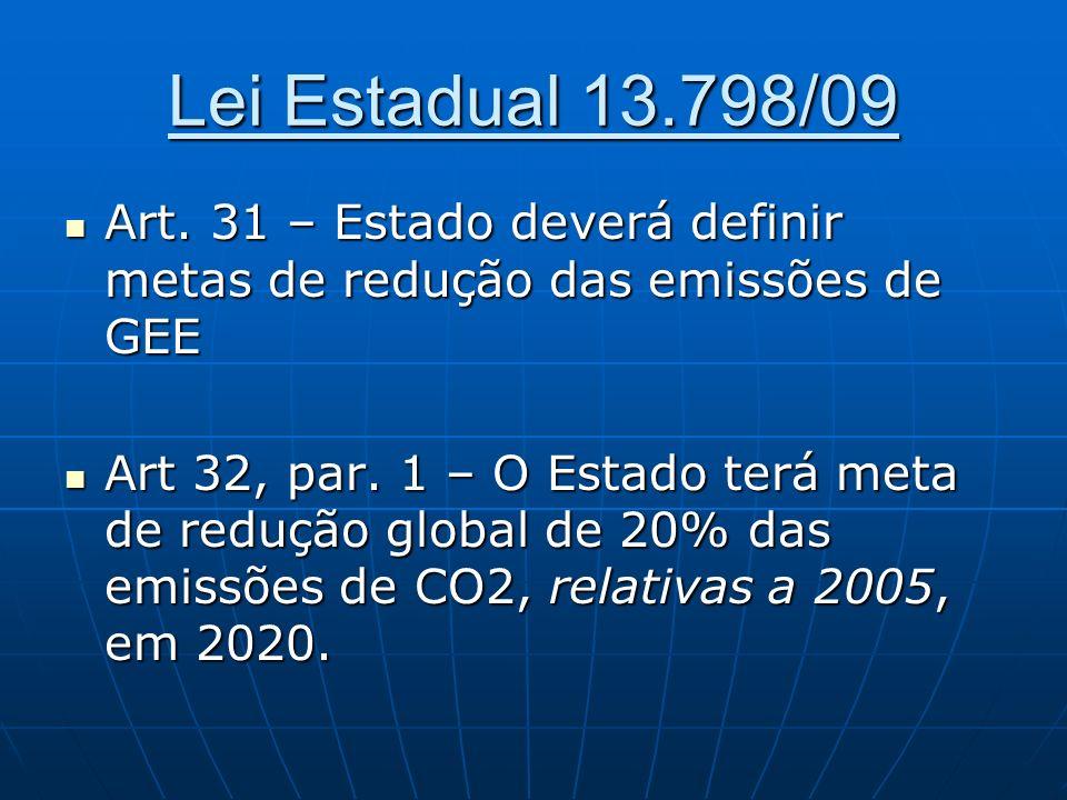 Lei Estadual 13.798/09 Art. 31 – Estado deverá definir metas de redução das emissões de GEE.