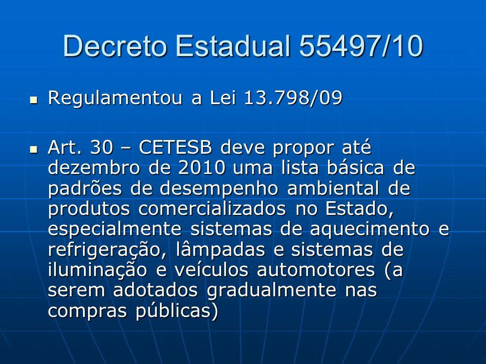 Decreto Estadual 55497/10 Regulamentou a Lei 13.798/09
