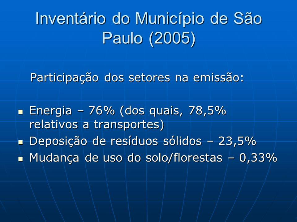 Inventário do Município de São Paulo (2005)