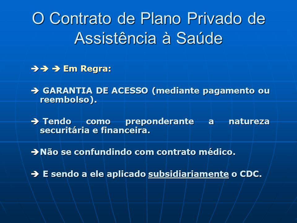 O Contrato de Plano Privado de Assistência à Saúde