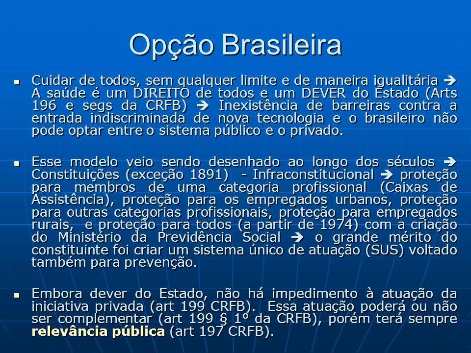 Opção Brasileira