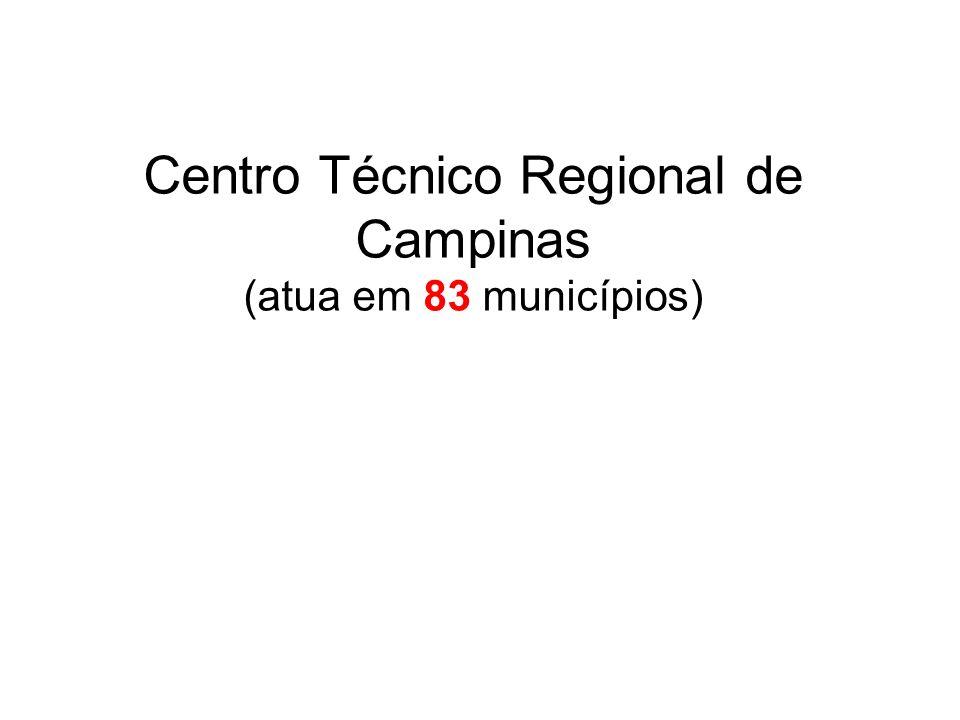 Centro Técnico Regional de Campinas (atua em 83 municípios)