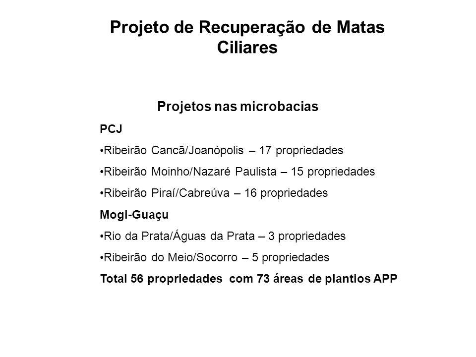 Projeto de Recuperação de Matas Ciliares Projetos nas microbacias