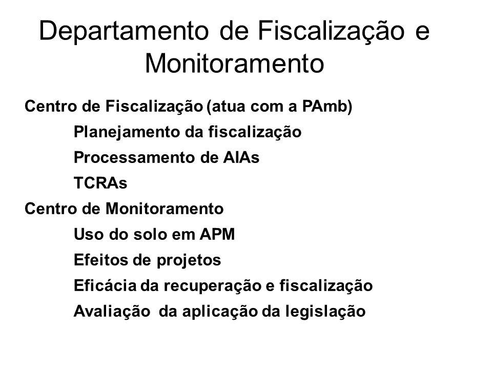 Departamento de Fiscalização e Monitoramento