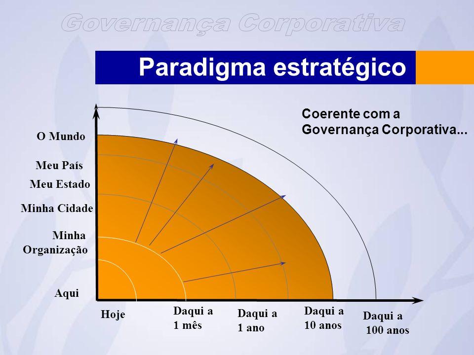 Paradigma estratégico