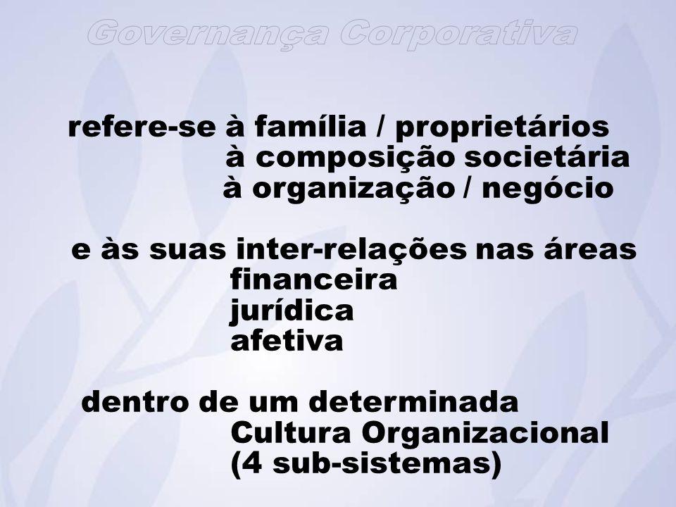 refere-se à família / proprietários à composição societária