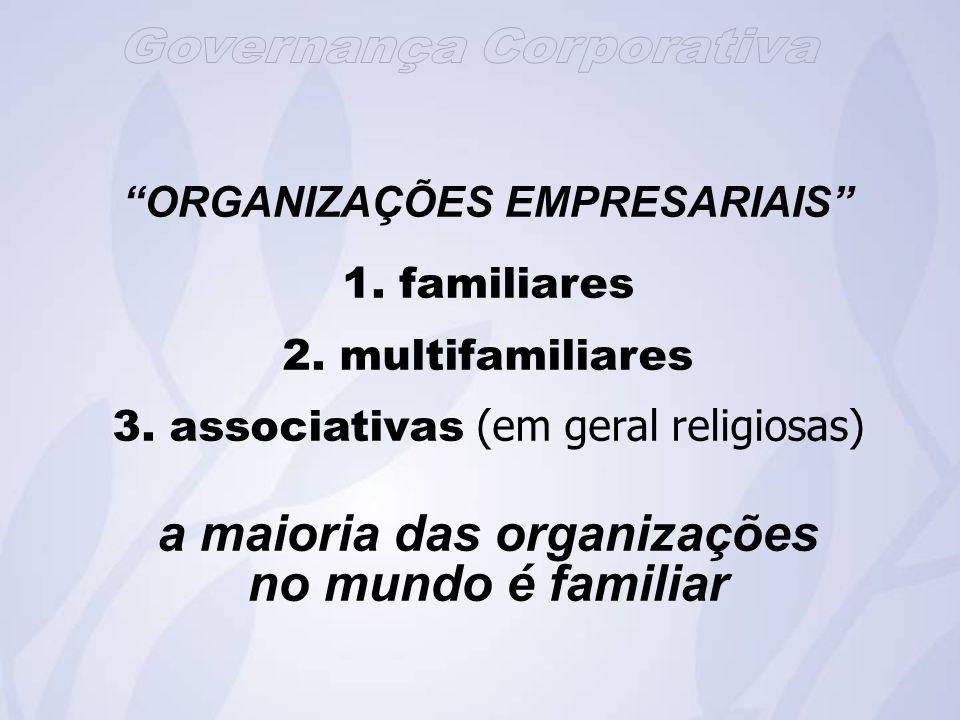 a maioria das organizações