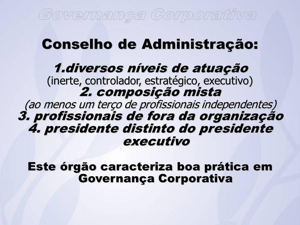 Conselho de Administração: