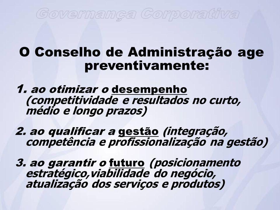 O Conselho de Administração age preventivamente: