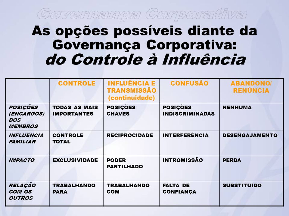 INFLUÊNCIA E TRANSMISSÃO (continuidade)