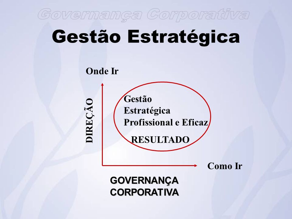 Gestão Estratégica Onde Ir Gestão Estratégica Profissional e Eficaz