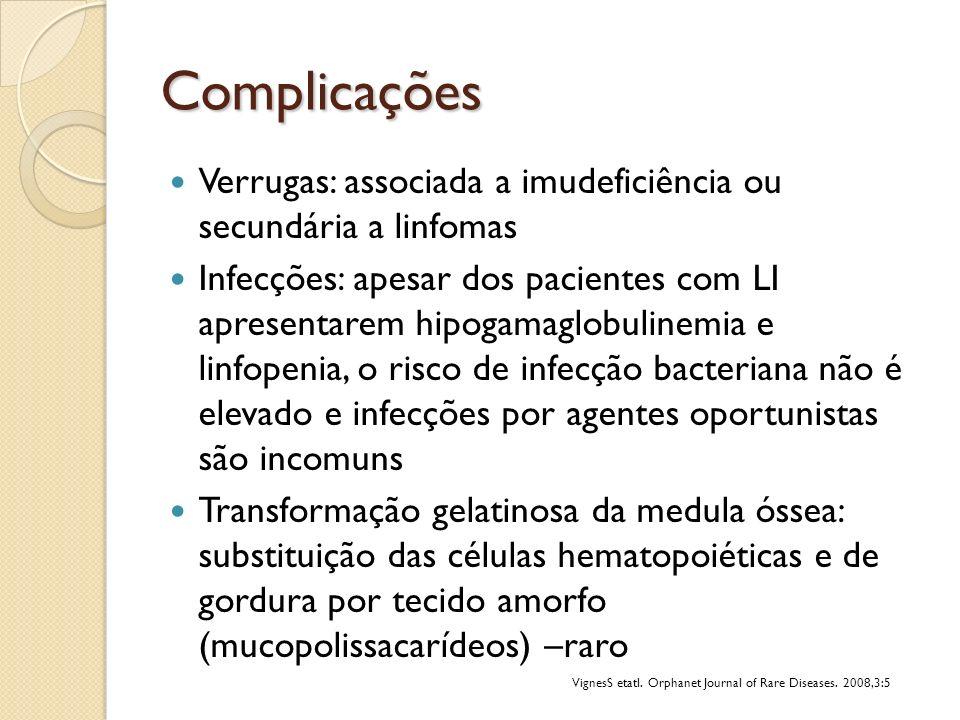 Complicações Verrugas: associada a imudeficiência ou secundária a linfomas.