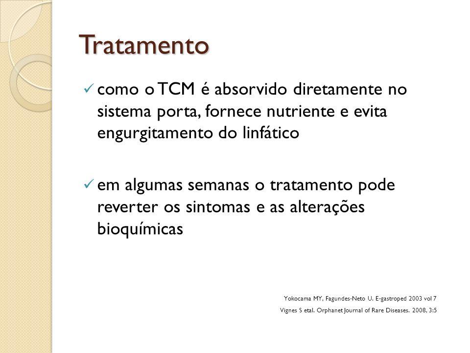 Tratamento como o TCM é absorvido diretamente no sistema porta, fornece nutriente e evita engurgitamento do linfático.