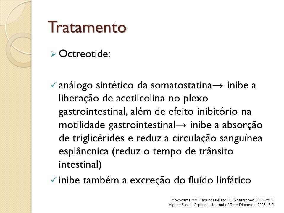 Tratamento Octreotide: