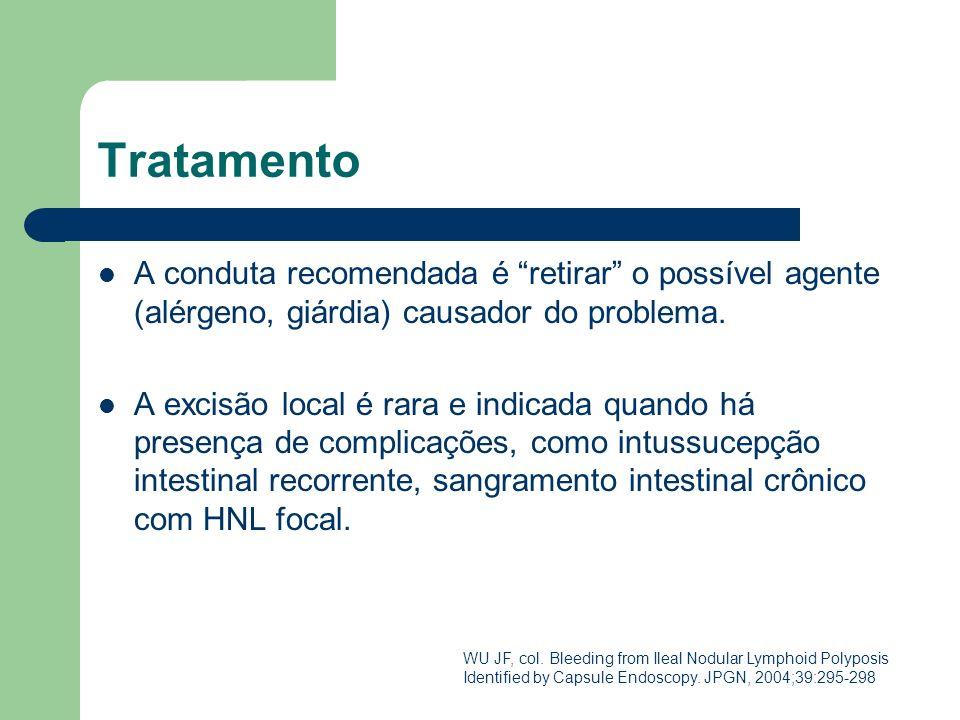 Tratamento A conduta recomendada é retirar o possível agente (alérgeno, giárdia) causador do problema.