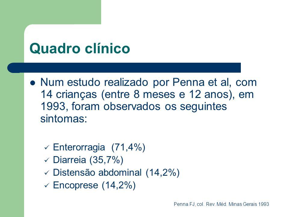 Quadro clínicoNum estudo realizado por Penna et al, com 14 crianças (entre 8 meses e 12 anos), em 1993, foram observados os seguintes sintomas: