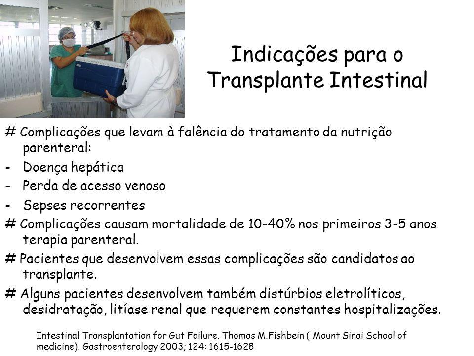 Indicações para o Transplante Intestinal