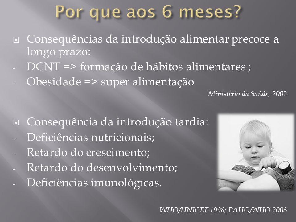 Por que aos 6 meses Consequências da introdução alimentar precoce a longo prazo: DCNT => formação de hábitos alimentares ;