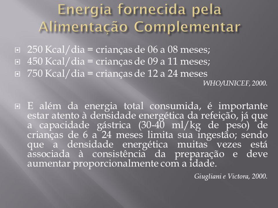 Energia fornecida pela Alimentação Complementar