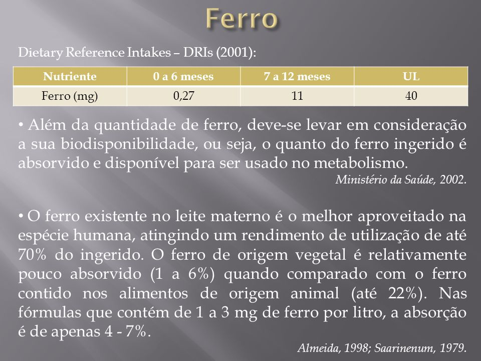Ferro Dietary Reference Intakes – DRIs (2001): Nutriente. 0 a 6 meses. 7 a 12 meses. UL. Ferro (mg)