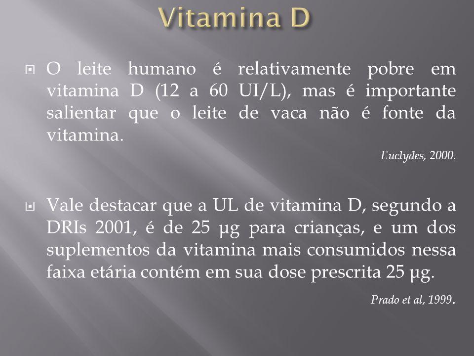 Vitamina D O leite humano é relativamente pobre em vitamina D (12 a 60 UI/L), mas é importante salientar que o leite de vaca não é fonte da vitamina.