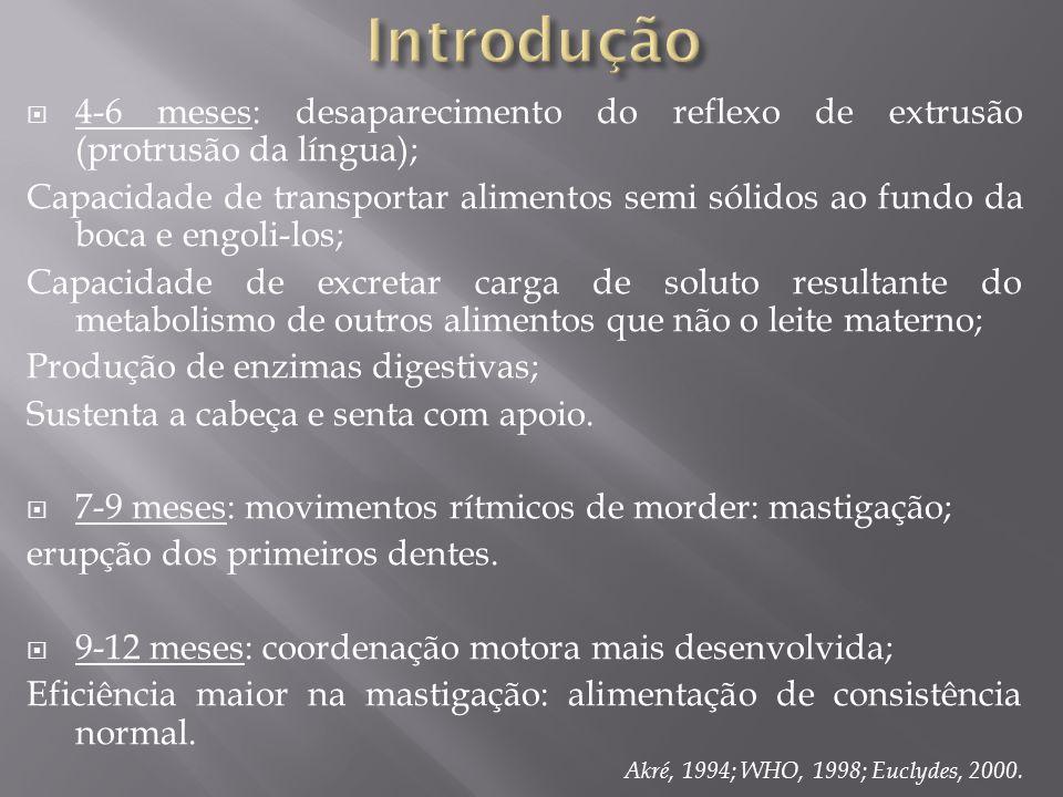 Introdução 4-6 meses: desaparecimento do reflexo de extrusão (protrusão da língua);