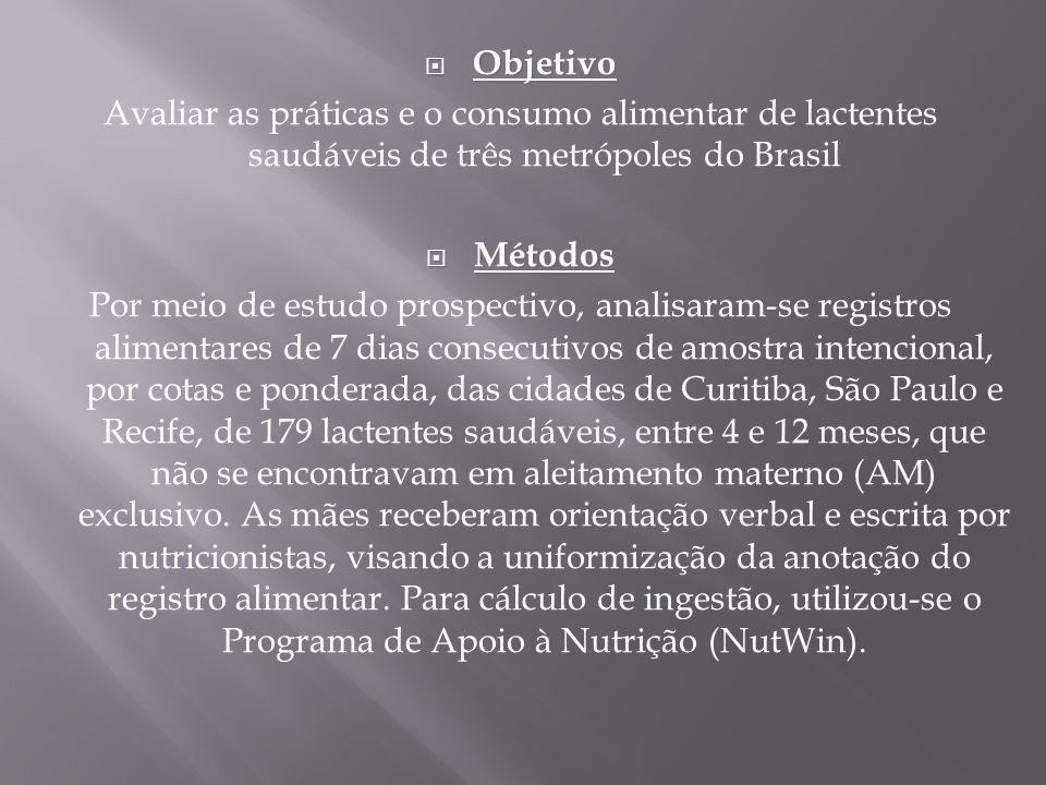 Objetivo Avaliar as práticas e o consumo alimentar de lactentes saudáveis de três metrópoles do Brasil.