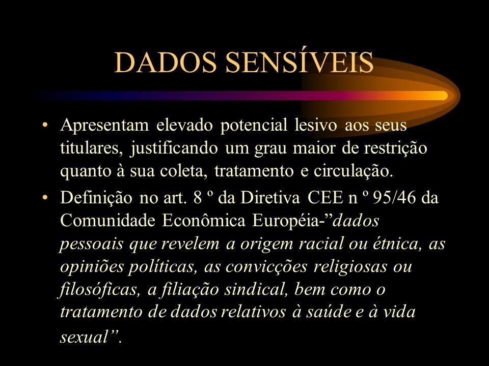 DADOS SENSÍVEIS