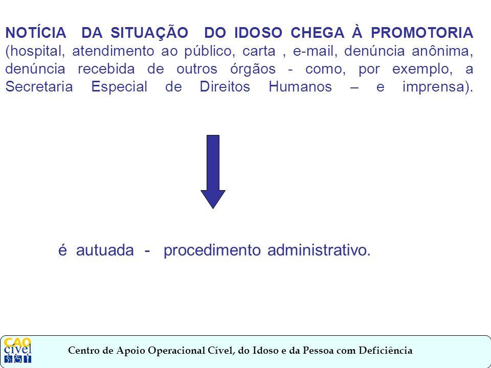 é autuada - procedimento administrativo.