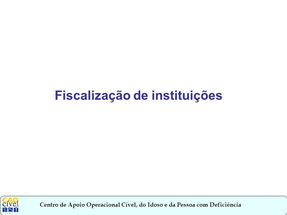 Fiscalização de instituições