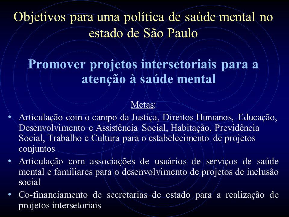 Objetivos para uma política de saúde mental no estado de São Paulo