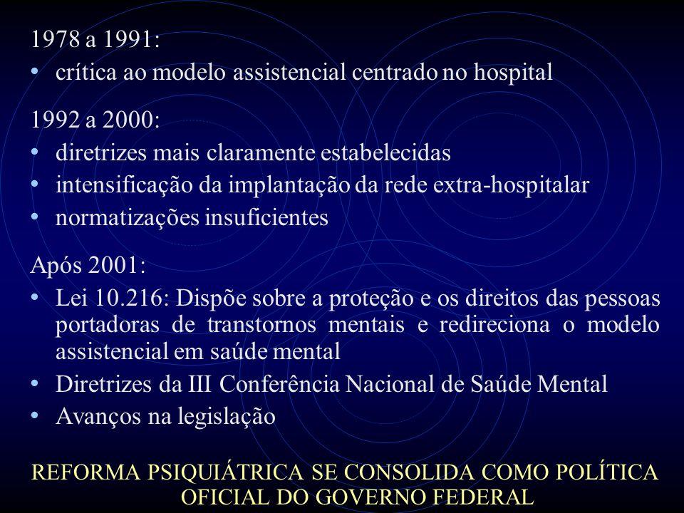 crítica ao modelo assistencial centrado no hospital 1992 a 2000:
