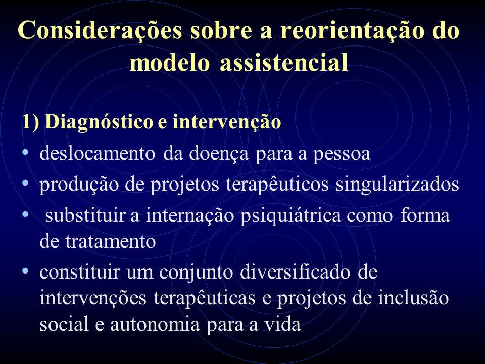 Considerações sobre a reorientação do modelo assistencial