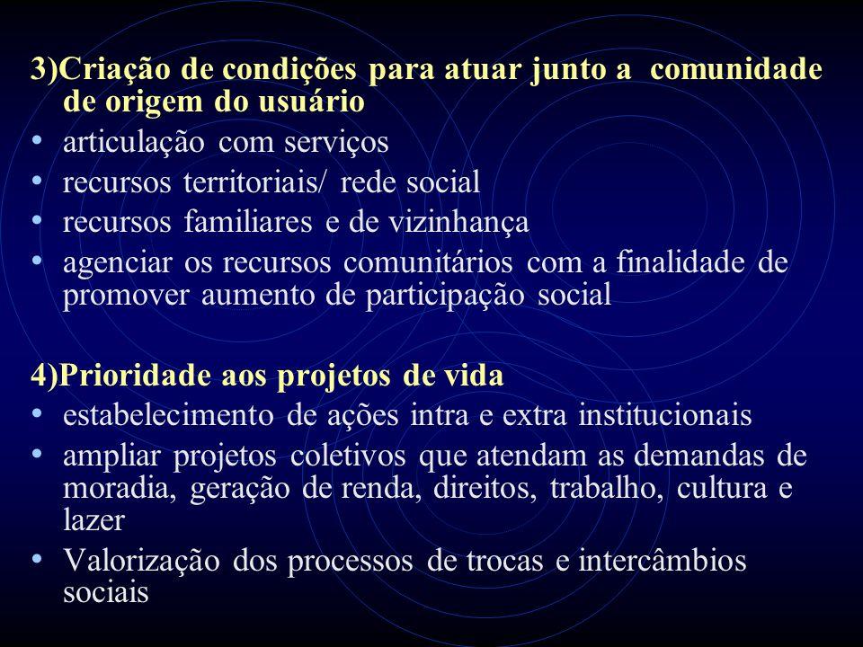 3)Criação de condições para atuar junto a comunidade de origem do usuário