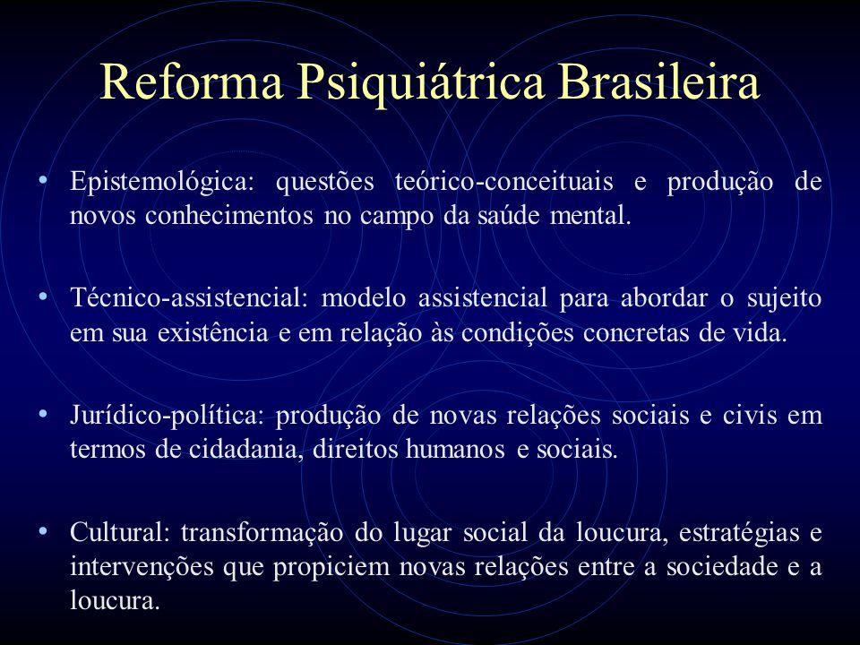 Reforma Psiquiátrica Brasileira