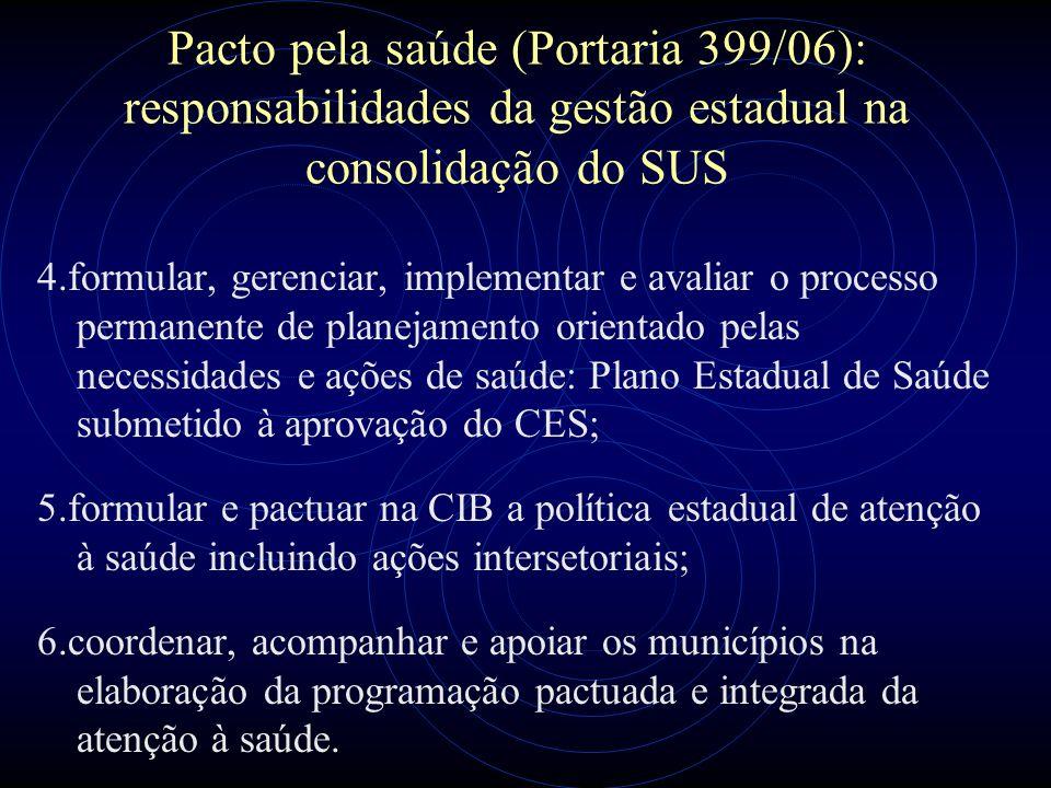 Pacto pela saúde (Portaria 399/06): responsabilidades da gestão estadual na consolidação do SUS