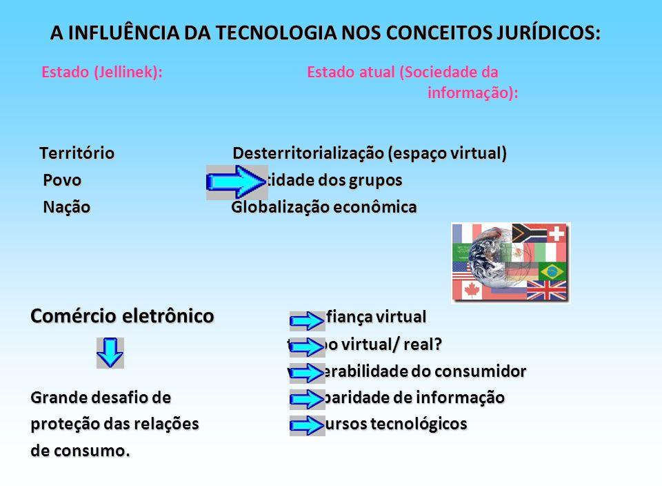 A INFLUÊNCIA DA TECNOLOGIA NOS CONCEITOS JURÍDICOS: