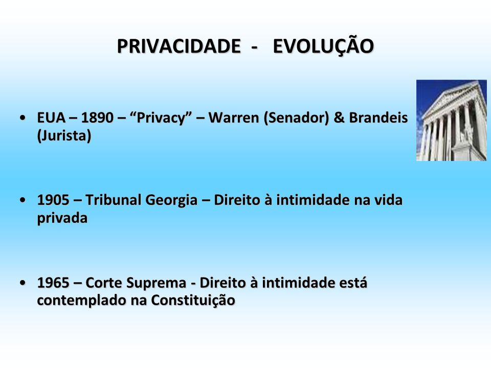 PRIVACIDADE - EVOLUÇÃO