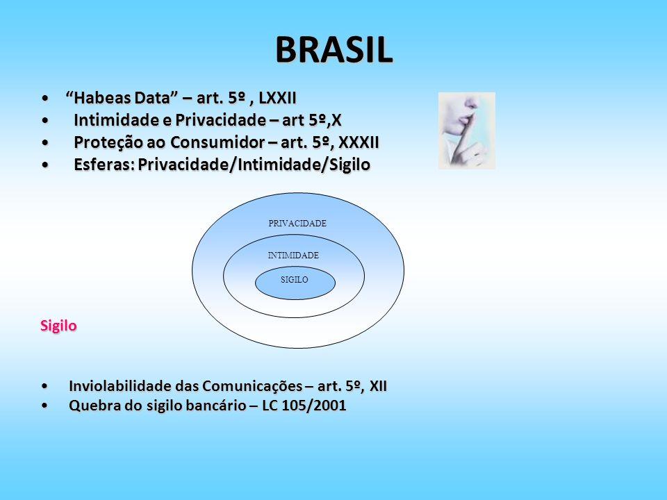 BRASIL Habeas Data – art. 5º , LXXII