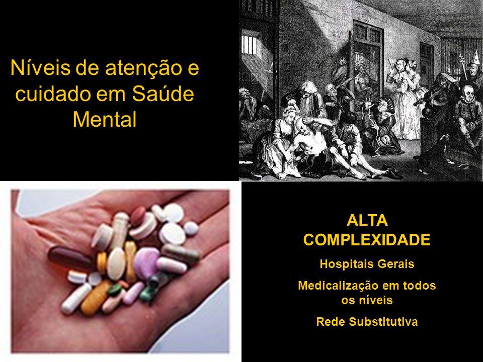 Níveis de atenção e cuidado em Saúde Mental