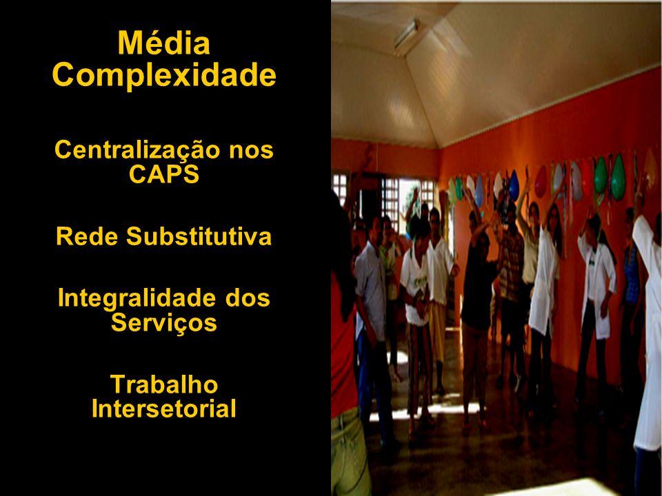 Média Complexidade Centralização nos CAPS Rede Substitutiva